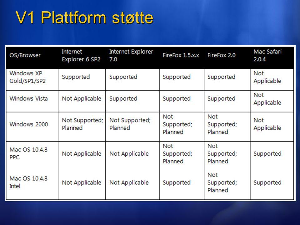 V1 Plattform støtte