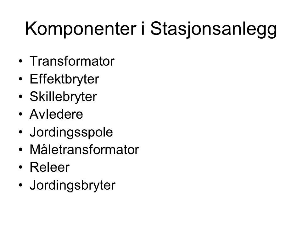 Komponenter i Stasjonsanlegg •Transformator •Effektbryter •Skillebryter •Avledere •Jordingsspole •Måletransformator •Releer •Jordingsbryter
