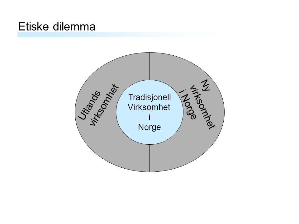 Etiske dilemma Tradisjonell Virksomhet i Norge Utlands virksomhet Ny virksomhet i Norge
