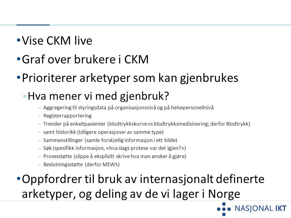 • Vise CKM live • Graf over brukere i CKM • Prioriterer arketyper som kan gjenbrukes • Hva mener vi med gjenbruk?  Aggregering til styringsdata på or