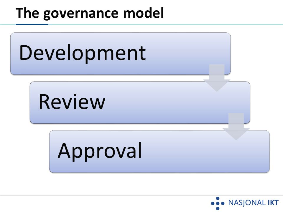 The governance model DevelopmentReviewApproval