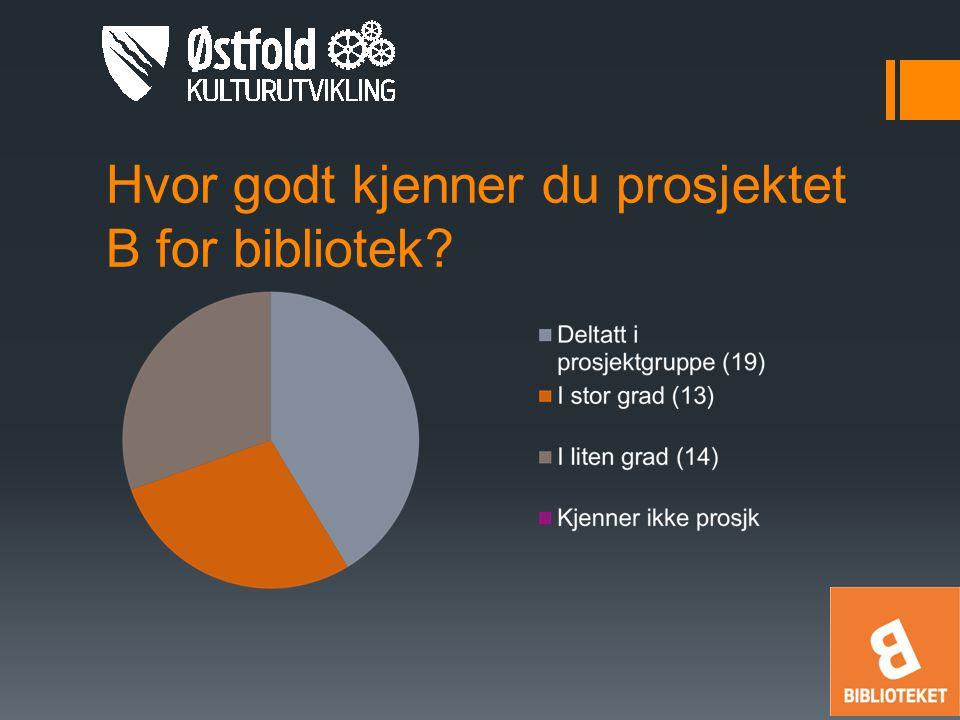Hvor godt kjenner du prosjektet B for bibliotek?