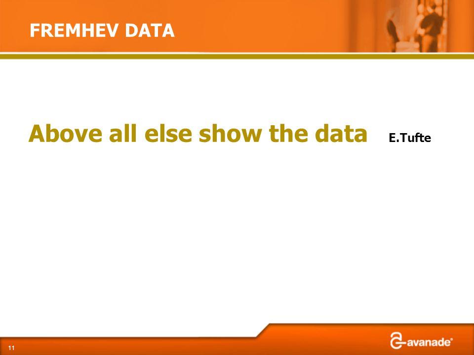 FREMHEV DATA 11 Above all else show the data E.Tufte