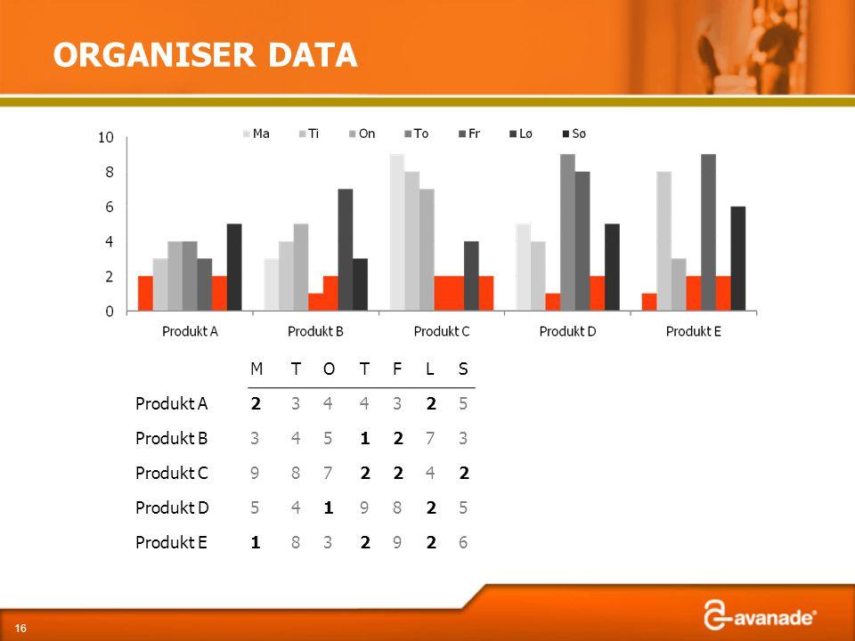 ORGANISER DATA 16 MTOTFLS Produkt A2344325 Produkt B3451273 Produkt C9872242 Produkt D5419825 Produkt E1832926