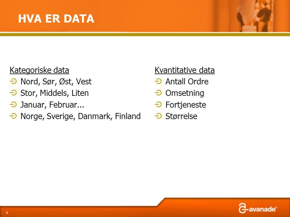 HVA ER DATA 4 Kategoriske data Nord, Sør, Øst, Vest Stor, Middels, Liten Januar, Februar...