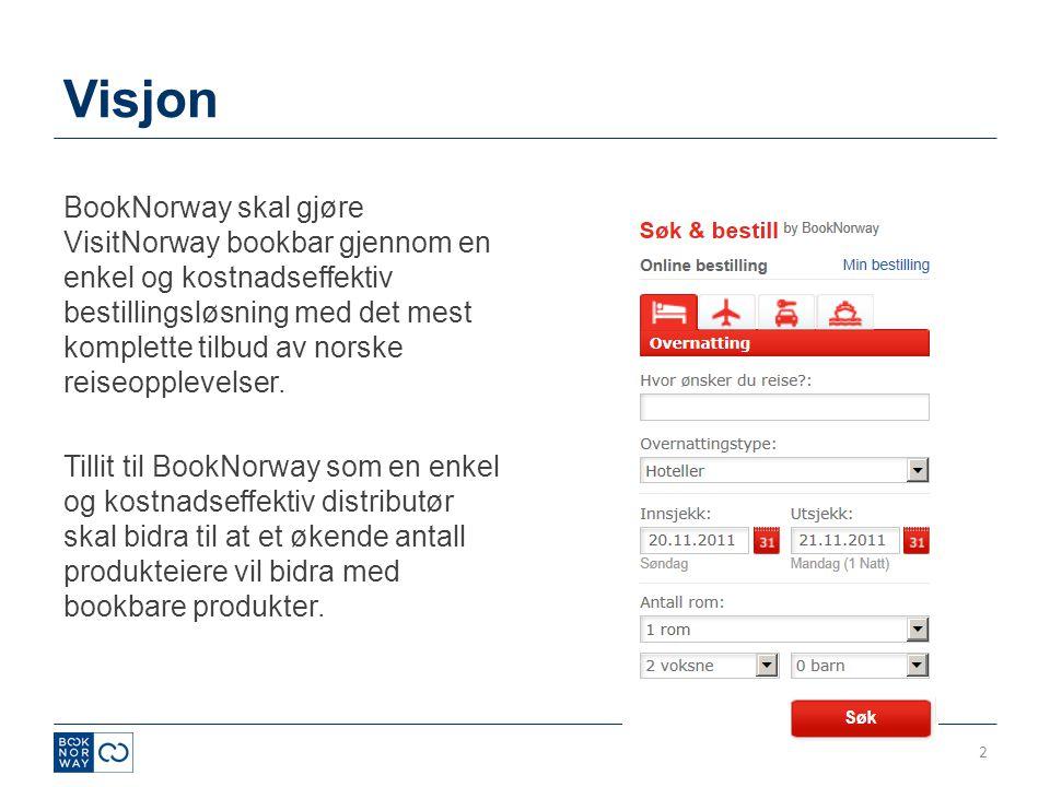 Visjon BookNorway skal gjøre VisitNorway bookbar gjennom en enkel og kostnadseffektiv bestillingsløsning med det mest komplette tilbud av norske reise
