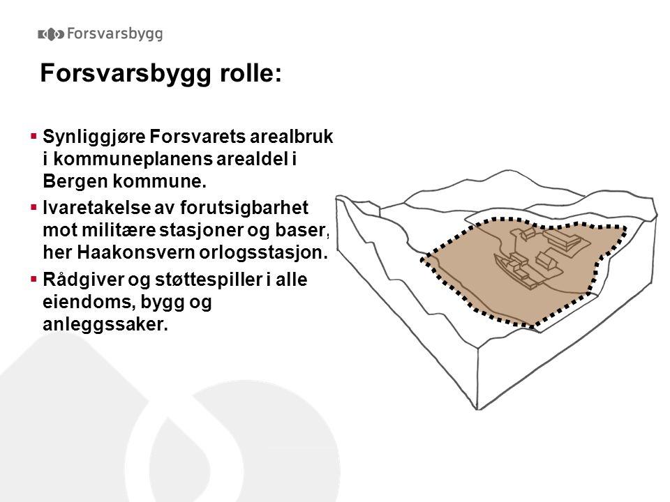 Forsvarsbygg rolle:  Synliggjøre Forsvarets arealbruk i kommuneplanens arealdel i Bergen kommune.  Ivaretakelse av forutsigbarhet mot militære stasj