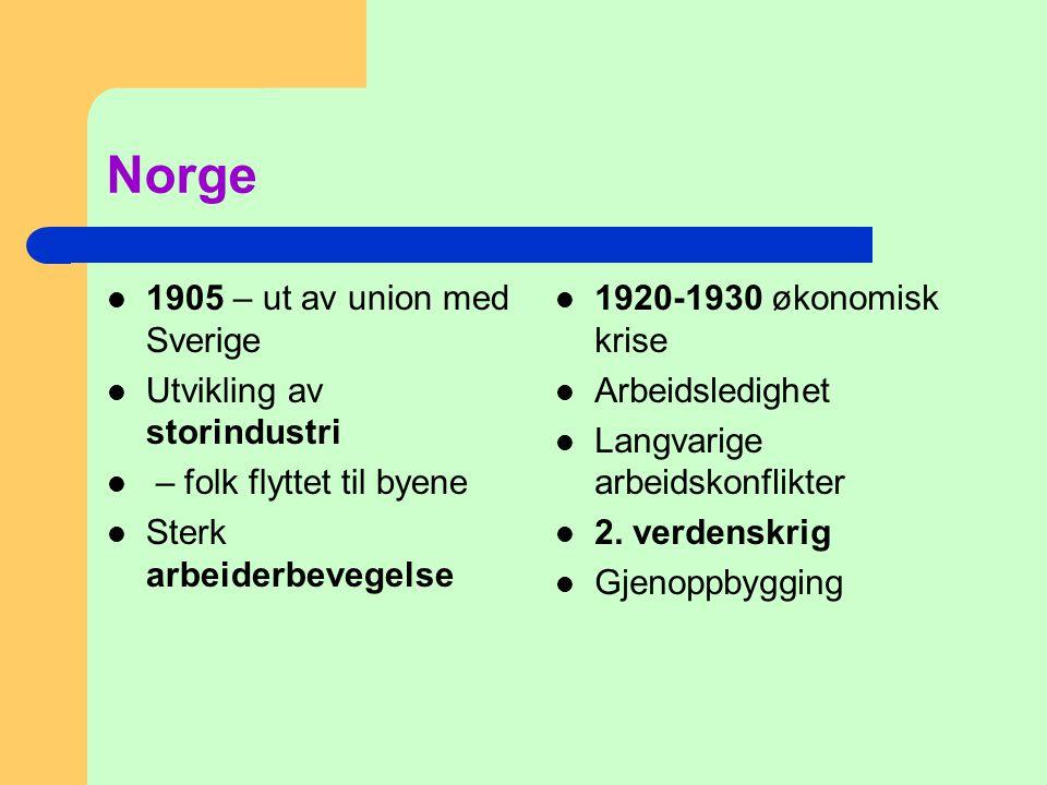 Norge  1905 – ut av union med Sverige  Utvikling av storindustri  – folk flyttet til byene  Sterk arbeiderbevegelse  1920-1930 økonomisk krise 