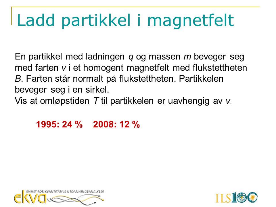 Ladd partikkel i magnetfelt En partikkel med ladningen q og massen m beveger seg med farten v i et homogent magnetfelt med flukstettheten B. Farten st