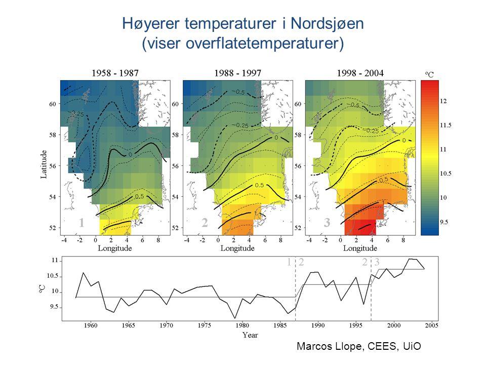 Høyerer temperaturer i Nordsjøen (viser overflatetemperaturer) Marcos Llope, CEES, UiO