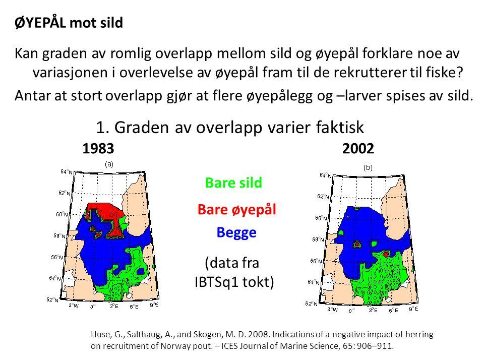 Kan graden av romlig overlapp mellom sild og øyepål forklare noe av variasjonen i overlevelse av øyepål fram til de rekrutterer til fiske? Antar at st