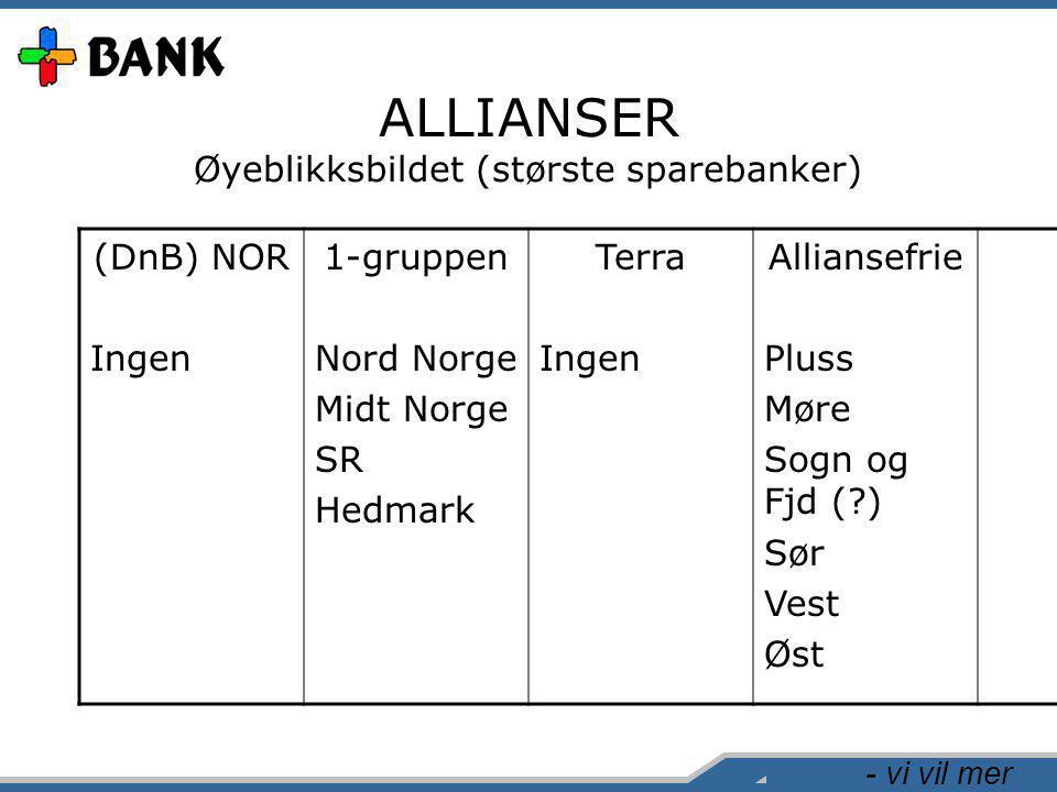 - vi vil mer ALLIANSER Øyeblikksbildet (største sparebanker) (DnB) NOR Ingen 1-gruppen Nord Norge Midt Norge SR Hedmark Terra Ingen Alliansefrie Pluss