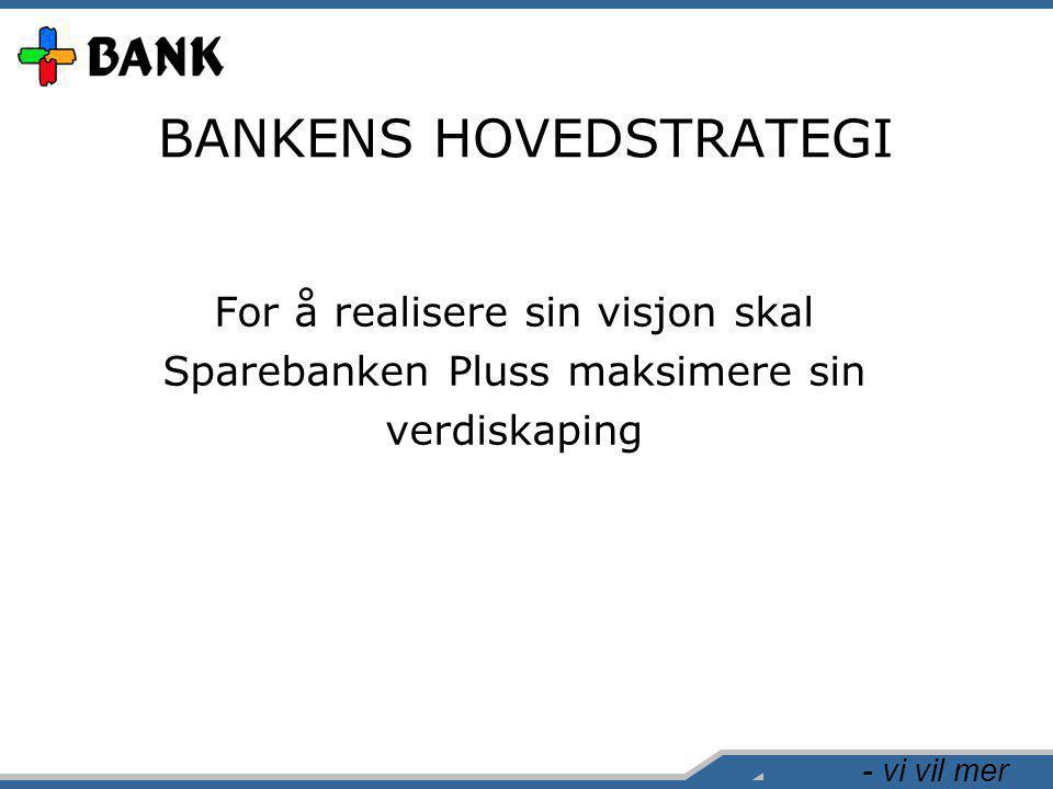 - vi vil mer BANKENS HOVEDSTRATEGI For å realisere sin visjon skal Sparebanken Pluss maksimere sin verdiskaping