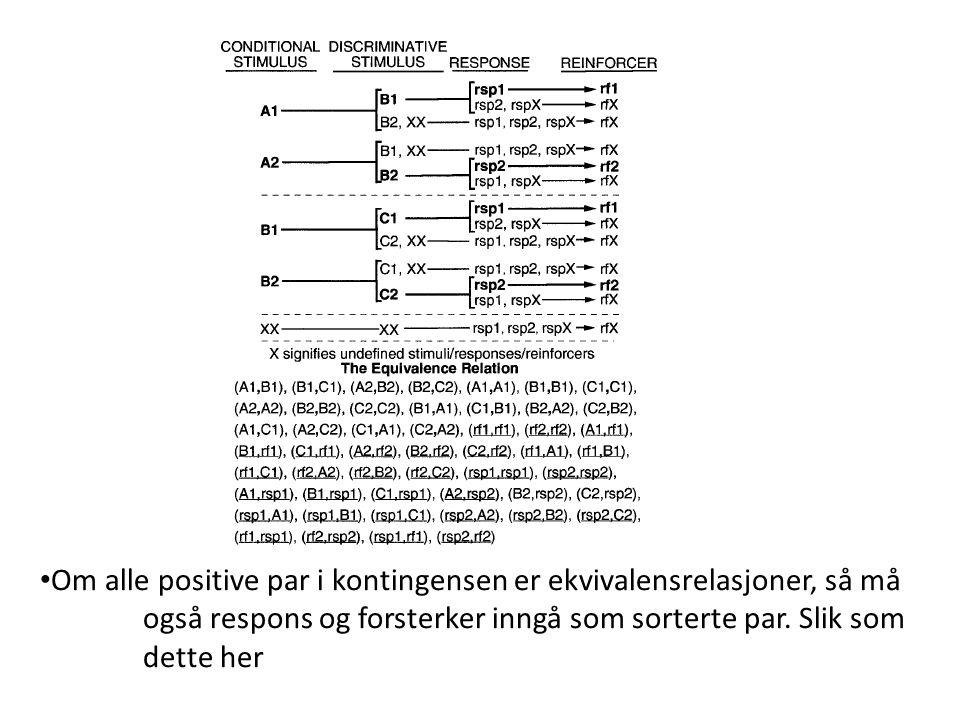 • Om alle positive par i kontingensen er ekvivalensrelasjoner, så må også respons og forsterker inngå som sorterte par. Slik som dette her