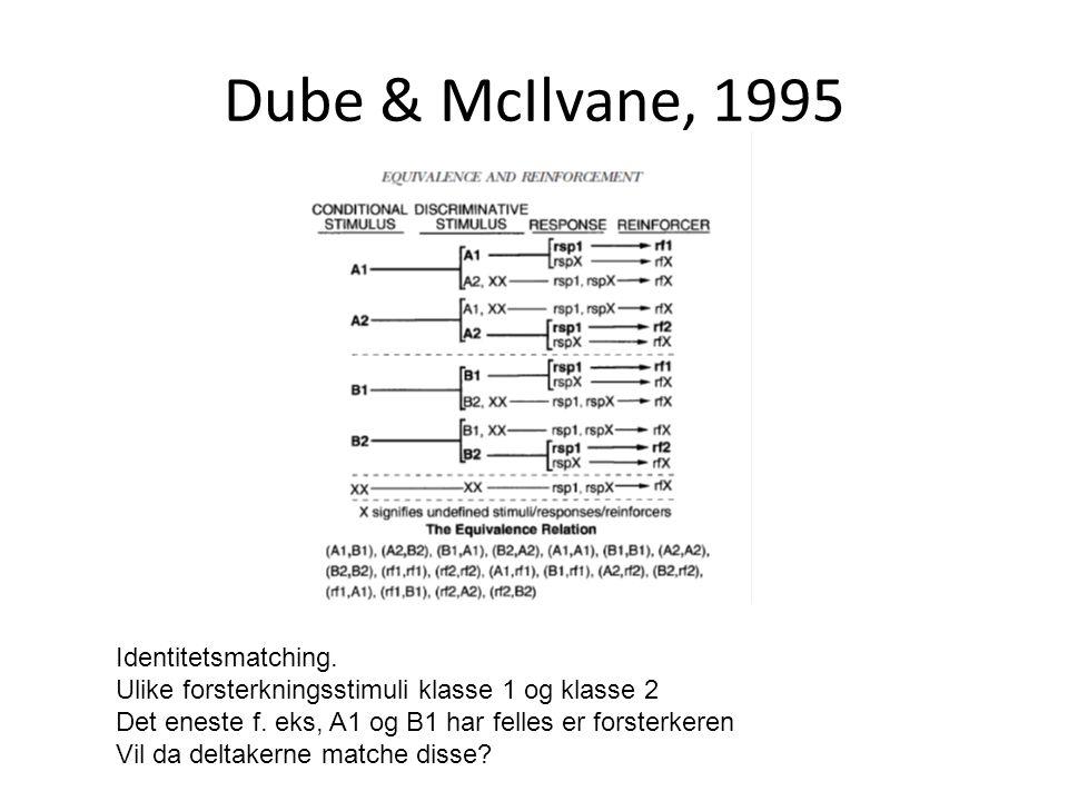 Dube & McIlvane, 1995 Identitetsmatching. Ulike forsterkningsstimuli klasse 1 og klasse 2 Det eneste f. eks, A1 og B1 har felles er forsterkeren Vil d