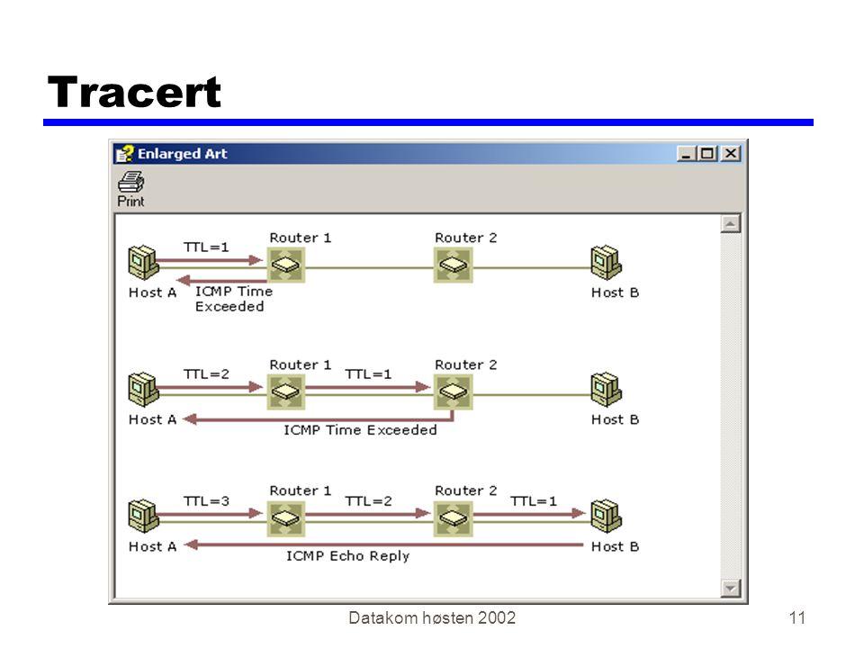 Datakom høsten 200211 Tracert