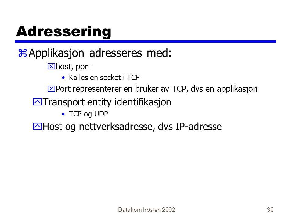 Datakom høsten 200230 Adressering zApplikasjon adresseres med: xhost, port •Kalles en socket i TCP xPort representerer en bruker av TCP, dvs en applikasjon yTransport entity identifikasjon •TCP og UDP yHost og nettverksadresse, dvs IP-adresse
