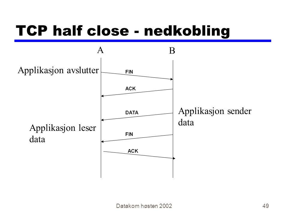 Datakom høsten 200249 TCP half close - nedkobling FIN ACK FIN DATA Applikasjon avslutter Applikasjon sender data Applikasjon leser data A B