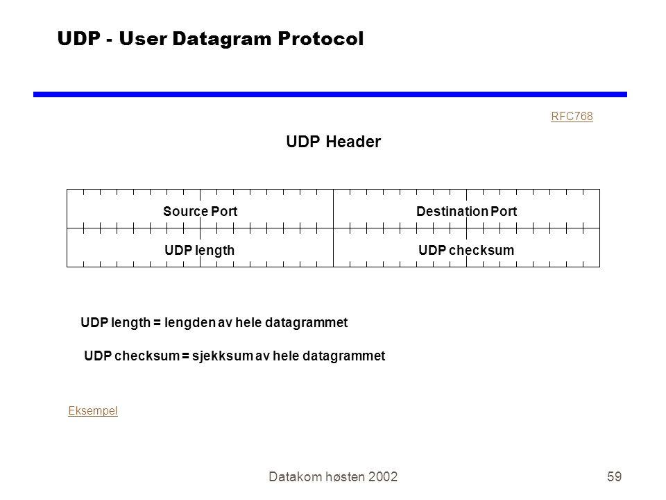 Datakom høsten 200259 UDP - User Datagram Protocol UDP Header Source PortDestination Port RFC768 Eksempel UDP length UDP length = lengden av hele datagrammet UDP checksum UDP checksum = sjekksum av hele datagrammet