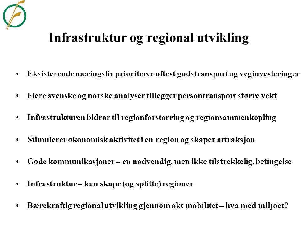 Måling av regional konkurransekraft Hovedfunn og føringer •Big is beautiful og det som har vokst vil fortsette å vokse –Regionsentrenes størrelse og s