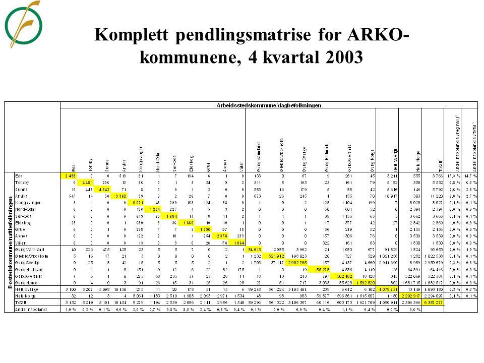 """Hvor i Sverige betyr pendlingen til Norge mest? Kilde: ØF på grunnlag av SSB, SCB og """"Nordisk Pendlingskarta"""""""