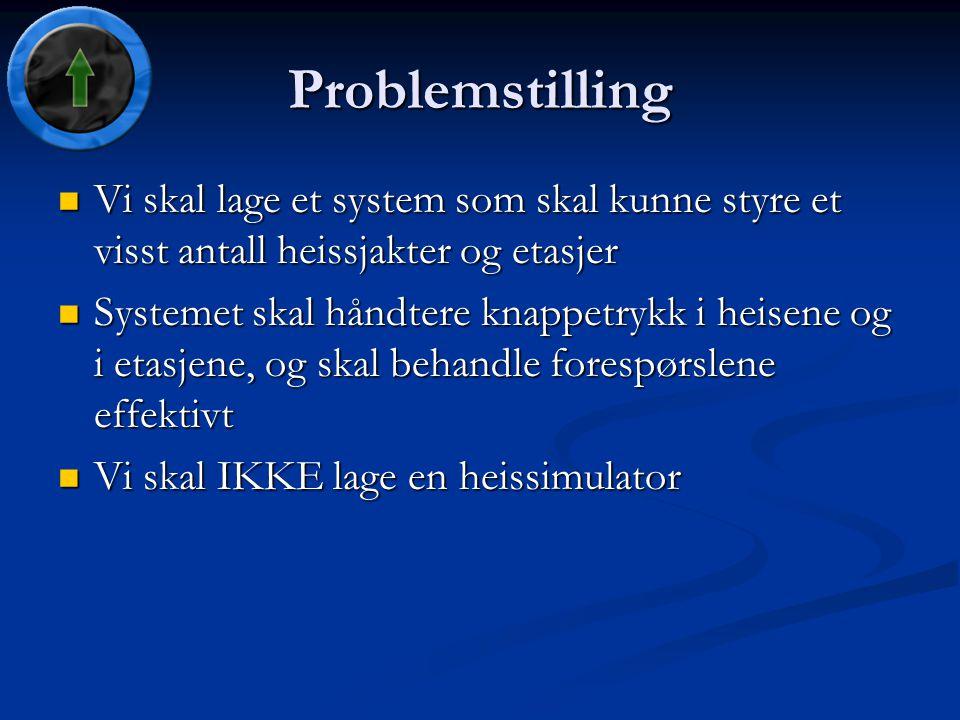 Problemstilling  Vi skal lage et system som skal kunne styre et visst antall heissjakter og etasjer  Systemet skal håndtere knappetrykk i heisene og i etasjene, og skal behandle forespørslene effektivt  Vi skal IKKE lage en heissimulator
