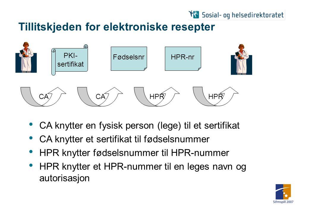 Tillitskjeden for elektroniske resepter PKI- sertifikat FødselsnrHPR-nr • CA knytter en fysisk person (lege) til et sertifikat • CA knytter et sertifikat til fødselsnummer • HPR knytter fødselsnummer til HPR-nummer • HPR knytter et HPR-nummer til en leges navn og autorisasjon CA HPR