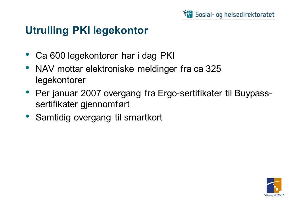Utrulling PKI legekontor • Ca 600 legekontorer har i dag PKI • NAV mottar elektroniske meldinger fra ca 325 legekontorer • Per januar 2007 overgang fra Ergo-sertifikater til Buypass- sertifikater gjennomført • Samtidig overgang til smartkort