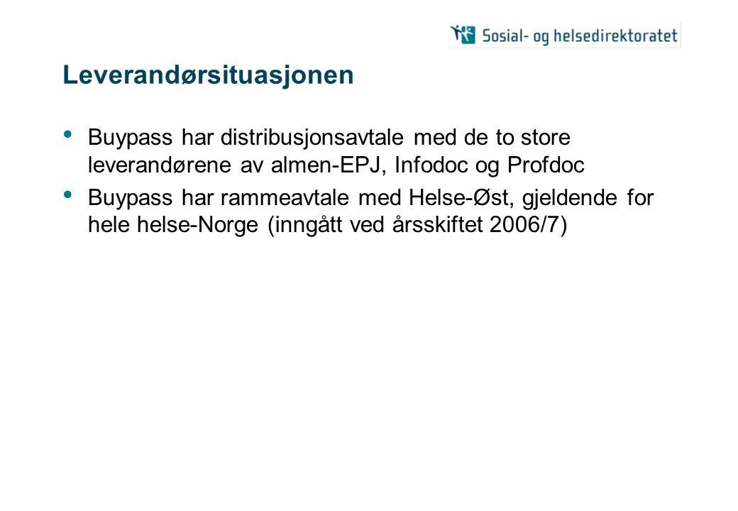 Leverandørsituasjonen • Buypass har distribusjonsavtale med de to store leverandørene av almen-EPJ, Infodoc og Profdoc • Buypass har rammeavtale med Helse-Øst, gjeldende for hele helse-Norge (inngått ved årsskiftet 2006/7)