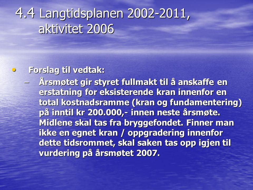 4.4 Langtidsplanen 2002-2011, aktivitet 2006 • Forslag til vedtak: –Årsmøtet gir styret fullmakt til å anskaffe en erstatning for eksisterende kran in