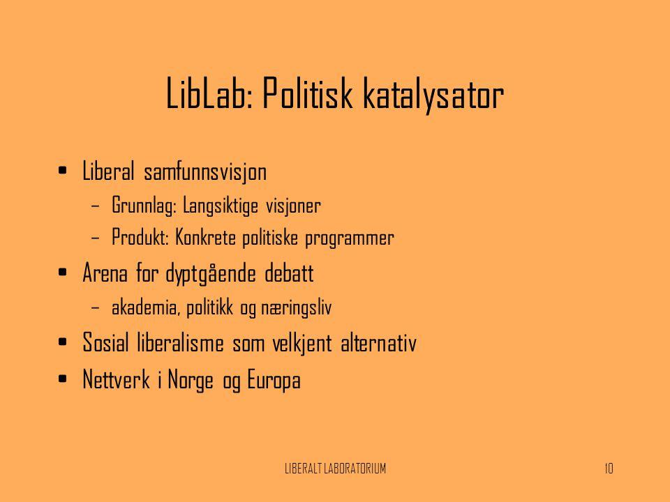 LIBERALT LABORATORIUM10 LibLab: Politisk katalysator •Liberal samfunnsvisjon –Grunnlag: Langsiktige visjoner –Produkt: Konkrete politiske programmer •