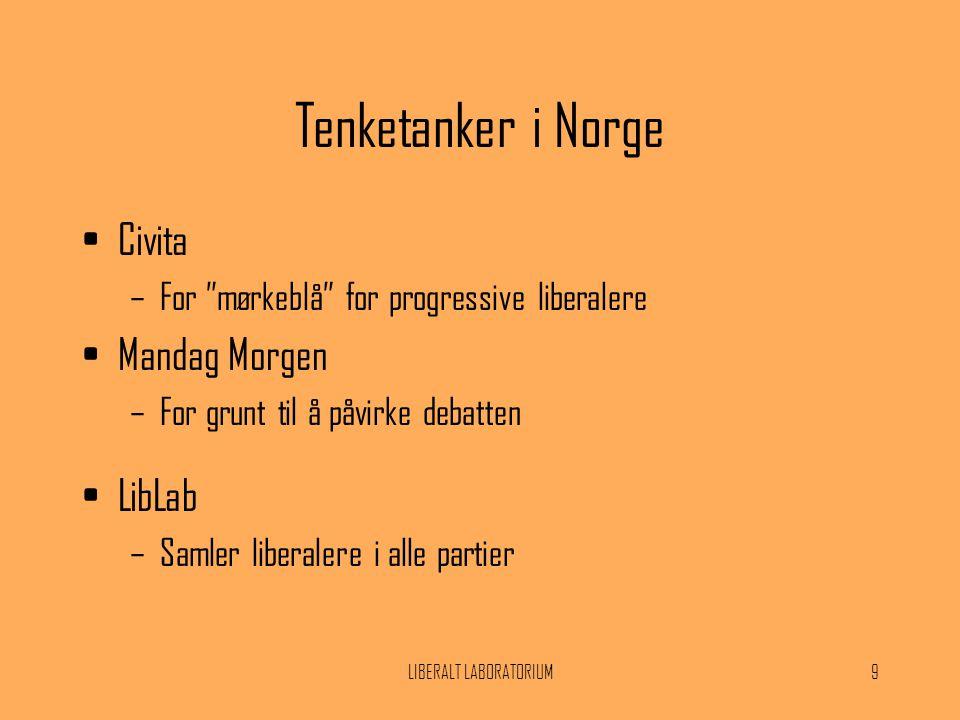 LIBERALT LABORATORIUM9 Tenketanker i Norge •Civita –For mørkeblå for progressive liberalere •Mandag Morgen –For grunt til å påvirke debatten •LibLab –Samler liberalere i alle partier