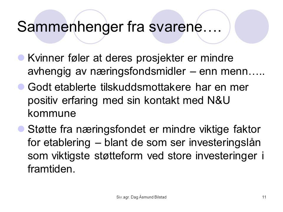 Siv.agr. Dag Åsmund Bilstad11 Sammenhenger fra svarene….  Kvinner føler at deres prosjekter er mindre avhengig av næringsfondsmidler – enn menn….. 