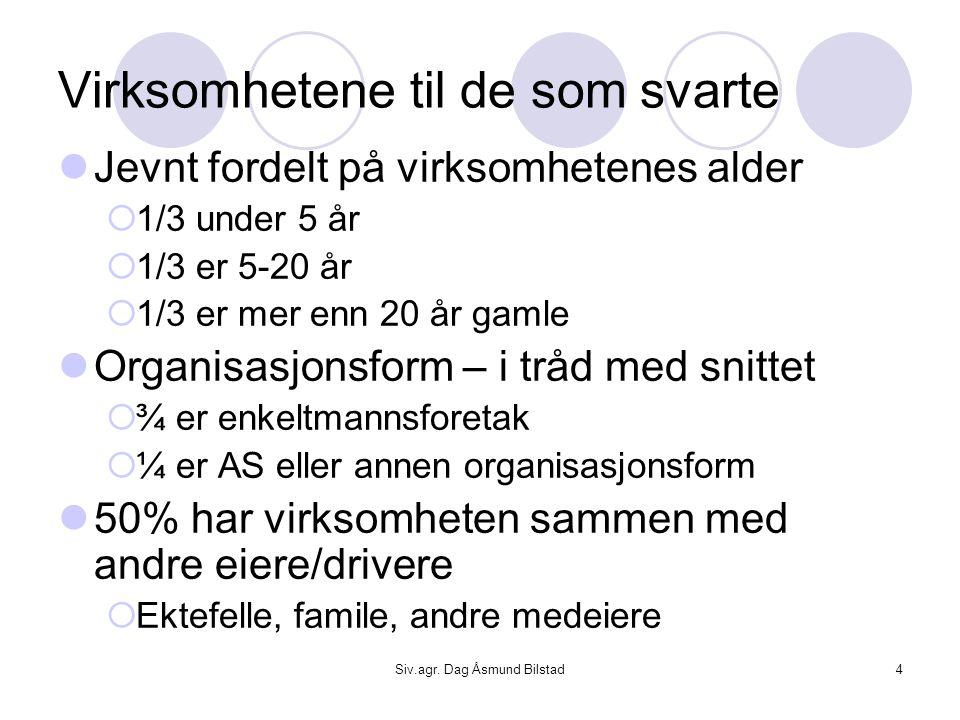 Siv.agr. Dag Åsmund Bilstad4 Virksomhetene til de som svarte  Jevnt fordelt på virksomhetenes alder  1/3 under 5 år  1/3 er 5-20 år  1/3 er mer en