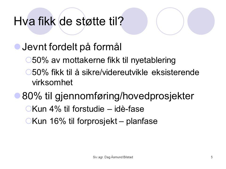 Siv.agr. Dag Åsmund Bilstad5 Hva fikk de støtte til?  Jevnt fordelt på formål  50% av mottakerne fikk til nyetablering  50% fikk til å sikre/videre
