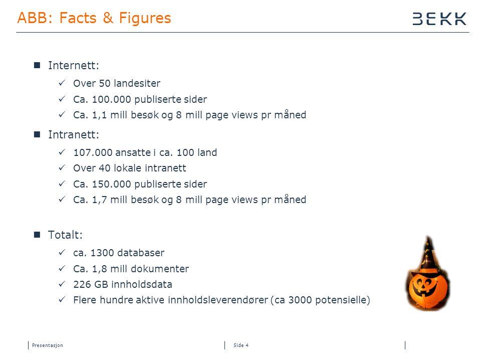 Presentasjon Side 4 ABB: Facts & Figures  Internett:  Over 50 landesiter  Ca.