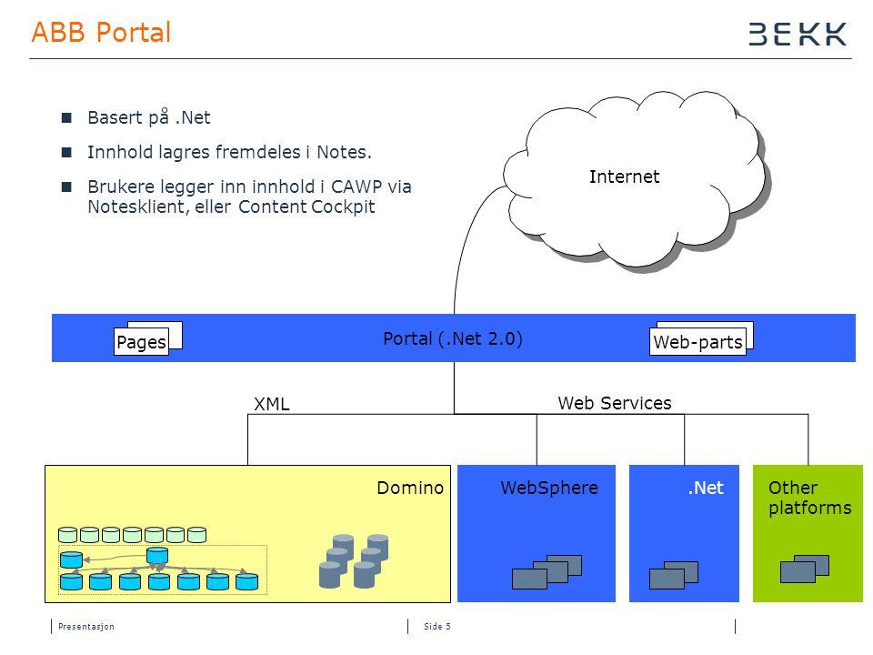 Presentasjon Side 5 ABB Portal  Basert på.Net  Innhold lagres fremdeles i Notes.
