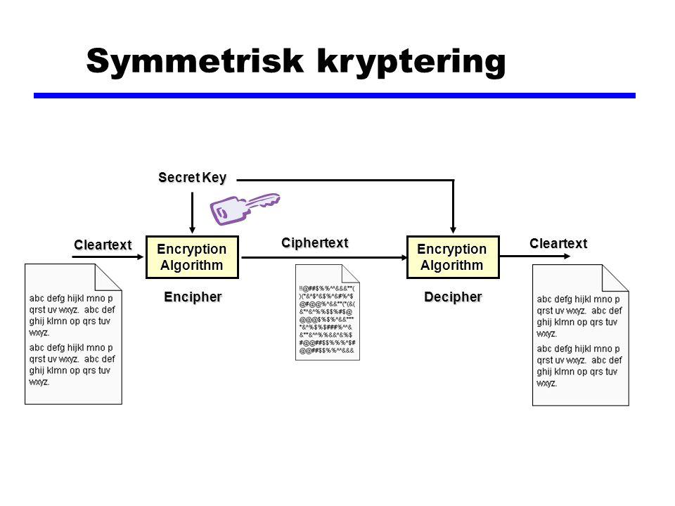 Symmetrisk kryptering Cleartext Cleartext Encryption Algorithm Ciphertext Ciphertext EncipherDecipher Secret Key