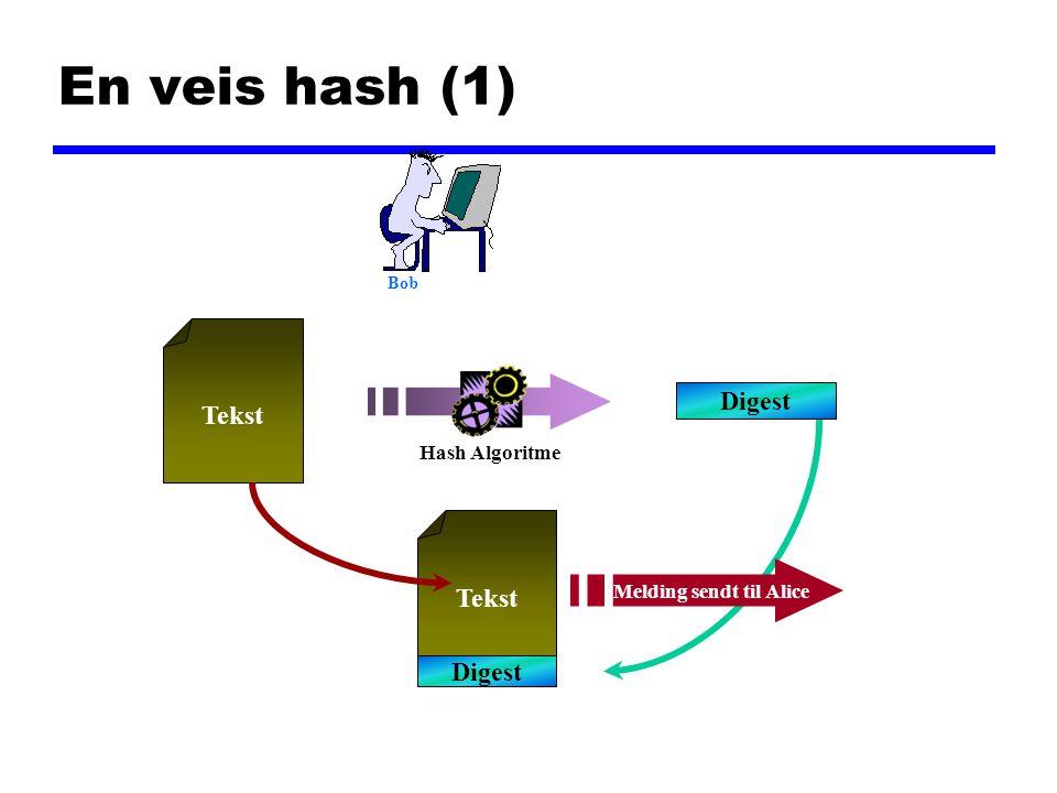 En veis hash (1) Tekst Digest Hash Algoritme Melding sendt til Alice Bob