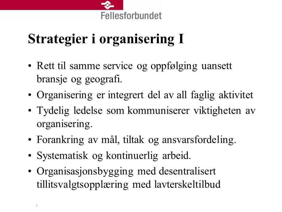 4 Strategier i organisering I •Rett til samme service og oppfølging uansett bransje og geografi.