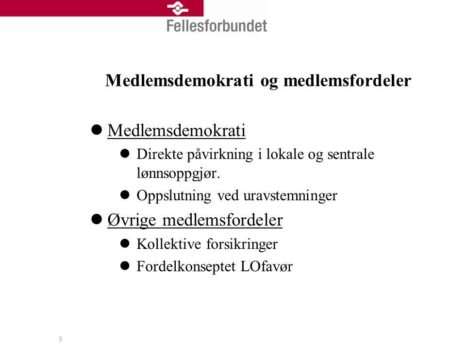 Medlemsdemokrati og medlemsfordeler  Medlemsdemokrati  Direkte påvirkning i lokale og sentrale lønnsoppgjør.