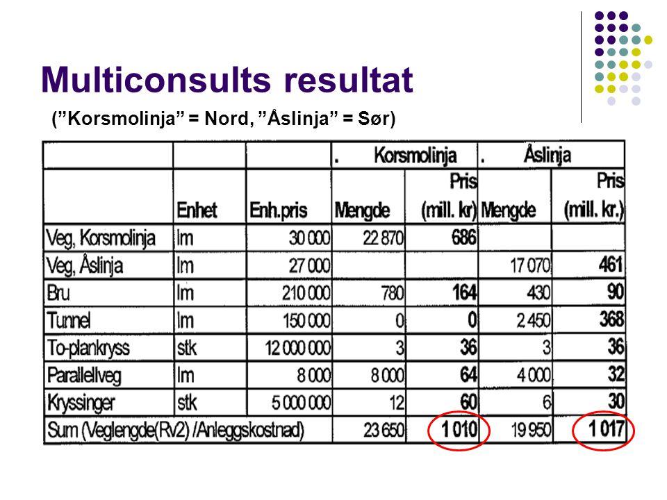 """Multiconsults resultat (""""Korsmolinja"""" = Nord, """"Åslinja"""" = Sør)"""