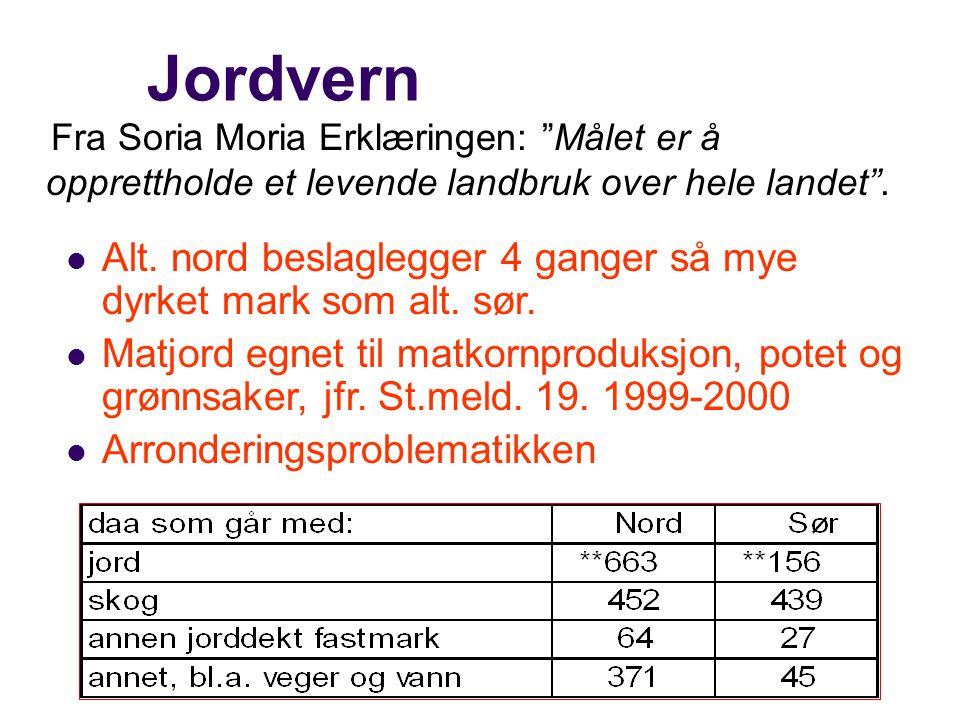 """Jordvern Fra Soria Moria Erklæringen: """"Målet er å opprettholde et levende landbruk over hele landet"""".  Alt. nord beslaglegger 4 ganger så mye dyrket"""