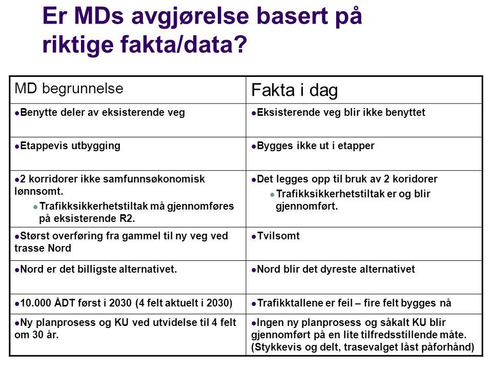 Er MDs avgjørelse basert på riktige fakta/data? MD begrunnelse Fakta i dag  Benytte deler av eksisterende veg  Eksisterende veg blir ikke benyttet 