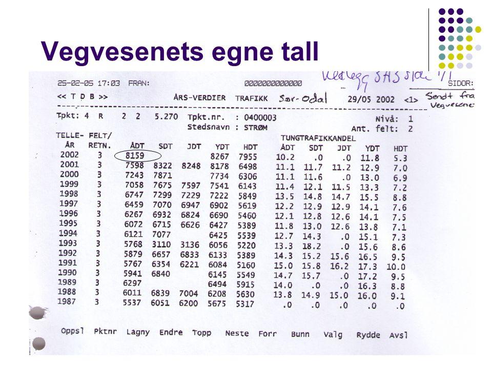 Metodiske feil i plandokument  Alle trasealternativer sammenlignes kun med ingen ny veg (0 alternativet).