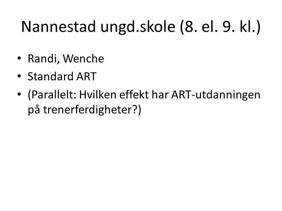 Nannestad ungd.skole (8. el. 9. kl.) • Randi, Wenche • Standard ART • (Parallelt: Hvilken effekt har ART-utdanningen på trenerferdigheter?)