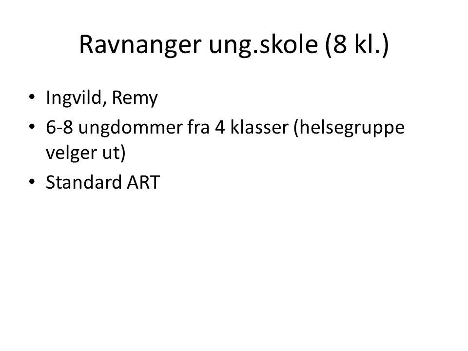 Ravnanger ung.skole (8 kl.) • Ingvild, Remy • 6-8 ungdommer fra 4 klasser (helsegruppe velger ut) • Standard ART