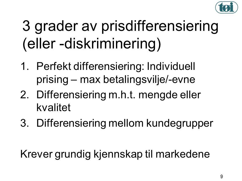 9 3 grader av prisdifferensiering (eller -diskriminering) 1.Perfekt differensiering: Individuell prising – max betalingsvilje/-evne 2.Differensiering