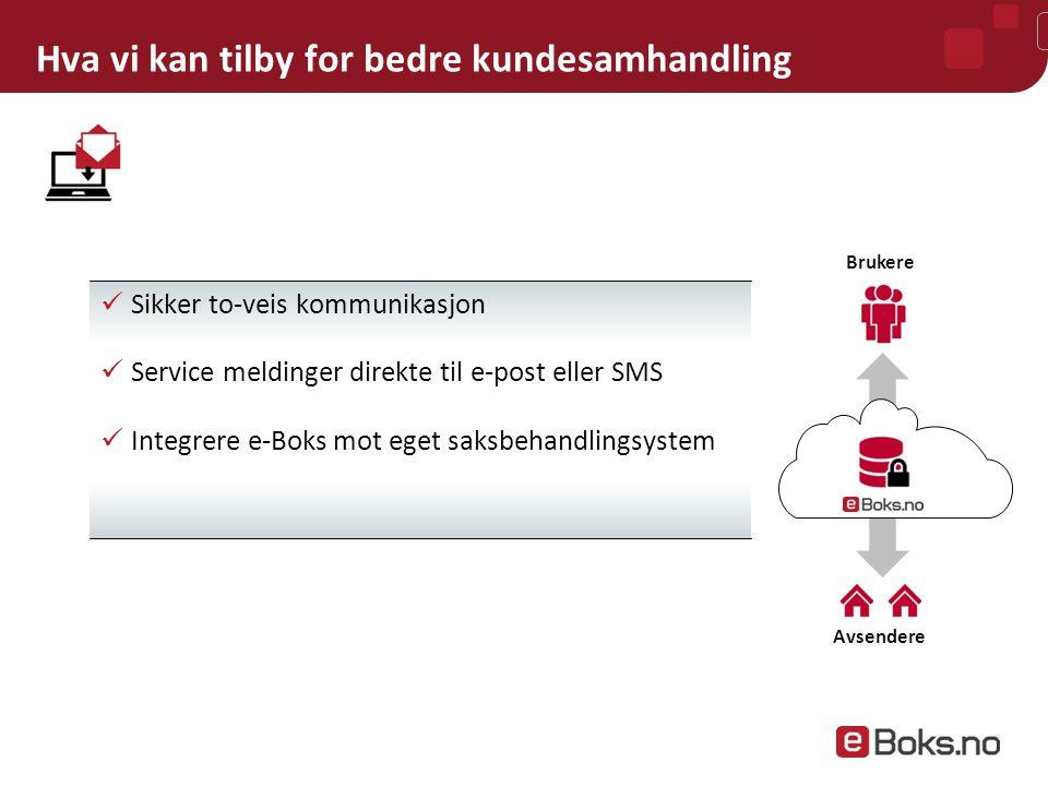 Hva vi kan tilby for bedre kundesamhandling  Sikker to-veis kommunikasjon  Service meldinger direkte til e-post eller SMS  Integrere e-Boks mot eget saksbehandlingsystem Avsendere Brukere