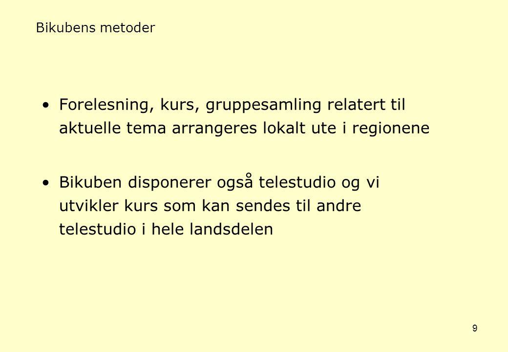 19 Kontakt Bikuben Daglig leder 77 09 31 10 / 907 77 908 Kontor og administrasjon 77 09 31 10 Telefaks 77 09 31 11 E-post: post@bikuben.net Postboks 34, 9476 Borkenes Kontor Borkenes Hans Egedesvei 5 http://bikuben.net/ Telestudio 193.213.86.98 oppkobling Avdelingsleder Finnmark Tlf 958 66 865 – e-post: siv@bikuben.net Avdelingsleder Nordland Tlf 470 60 449 – e-post: arne@bikuben.net Administrasjon kontor/base Borkenes Finnmark Nordland